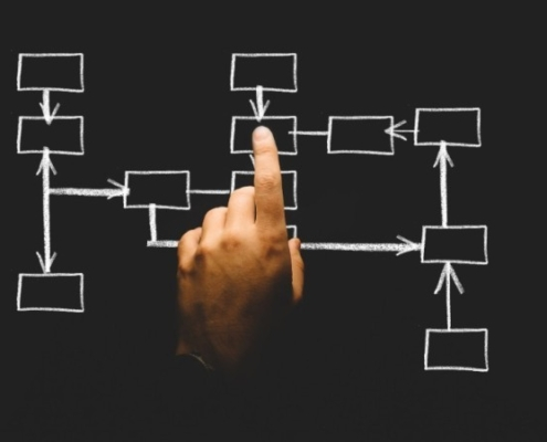 proceso restructuring